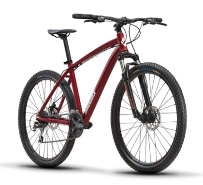 Best Mountain Bikes Reviews 2019