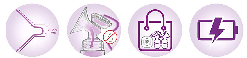 Breast Pump For Mothers