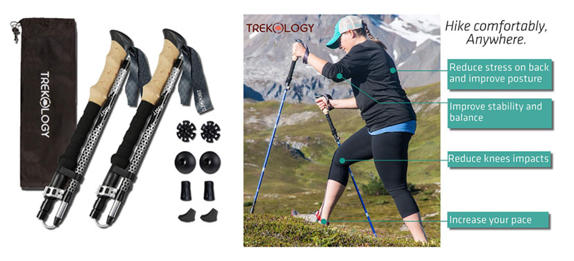 Best Trekking Equipment of 2020